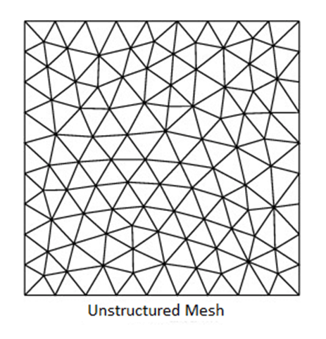 Unstructured Mesh